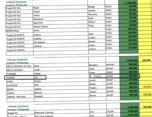 Cid é citado em possível lista da Odebretch (FOTO: Agência Brasil)
