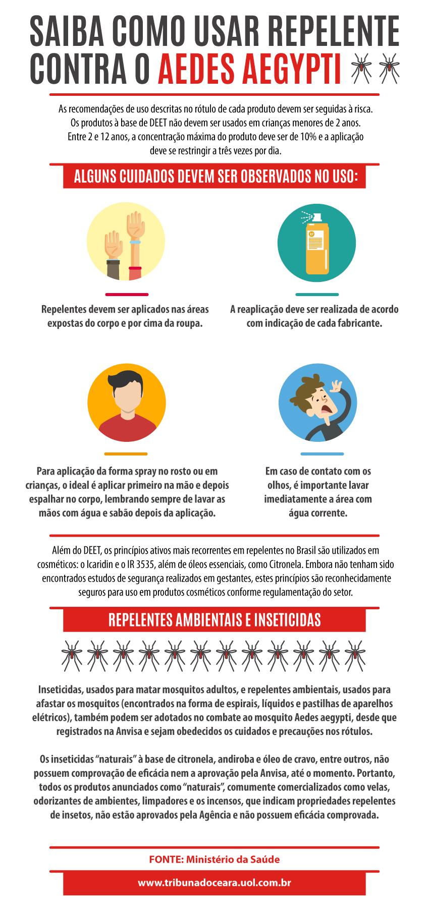 Info---Como-usar-repelente