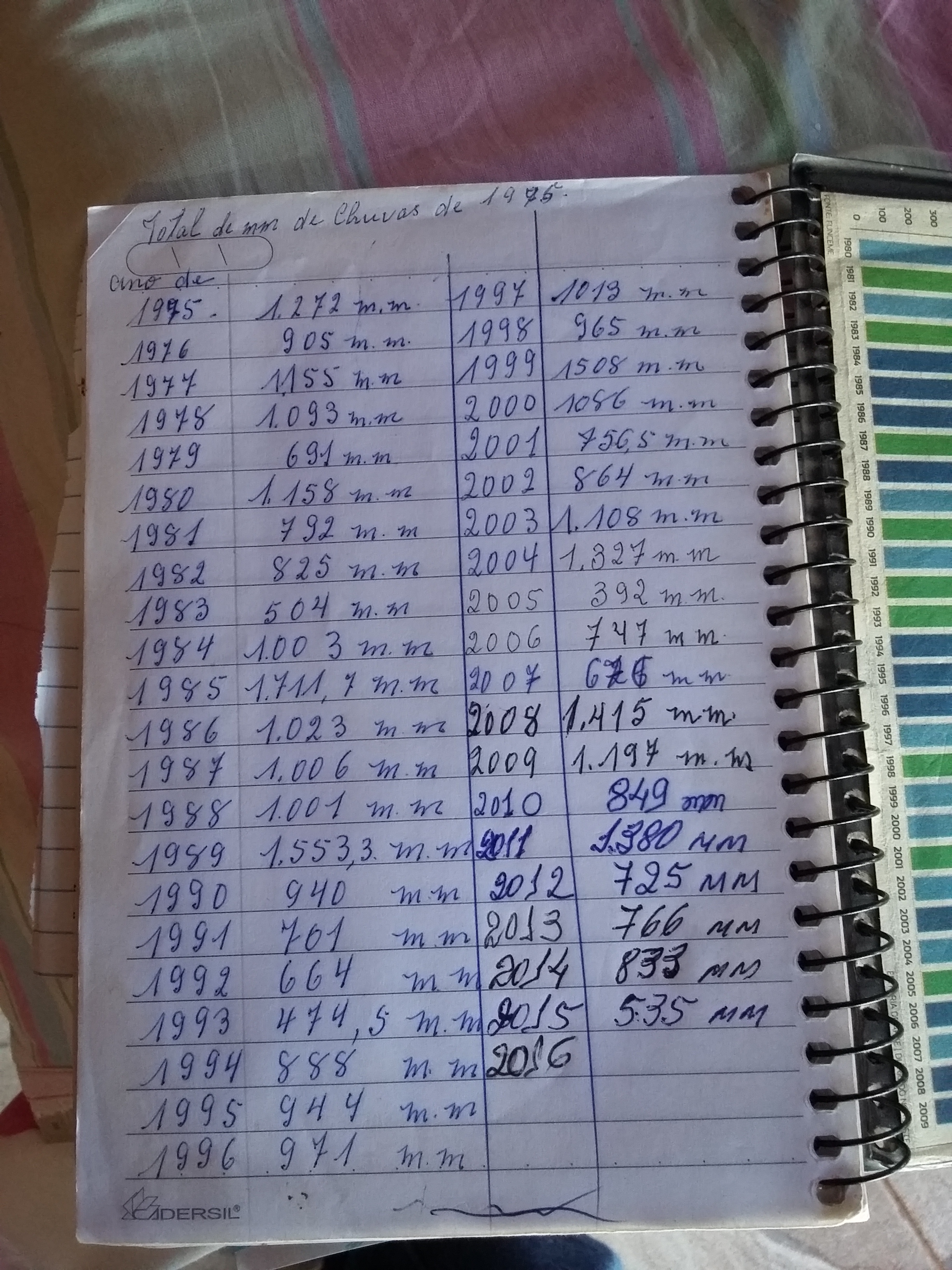 Registro possui chuvas com masi de mil milímetros (FOTO: Tribuna do Ceará)